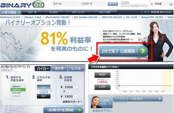 Binary88(バイナリー88)の公式ページへアクセス