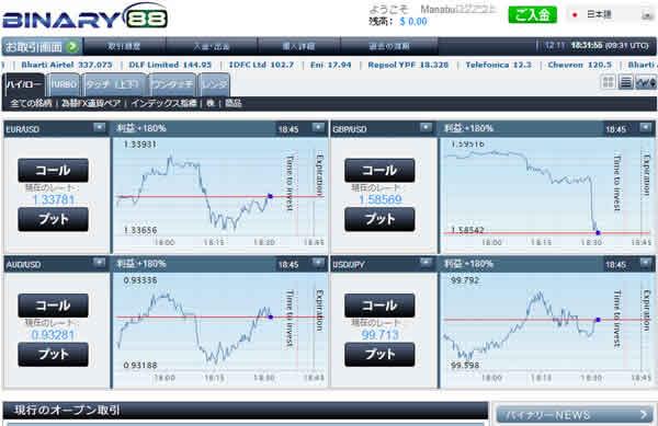 Binary88(バイナリー88)の会員・取引画面