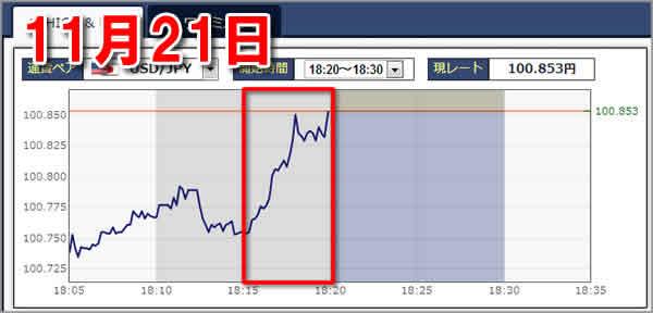 BOBOXの為替値動きチャート