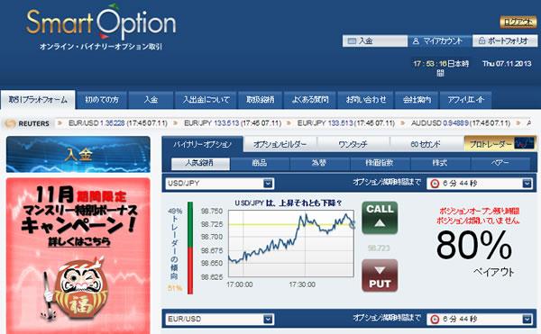 Smart Option(スマートプション)の会員画面(取引画面)