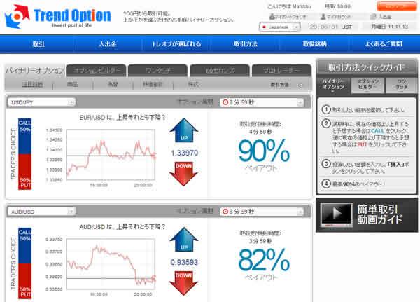 Trend Option(トレンドオプション)の会員・取引画面